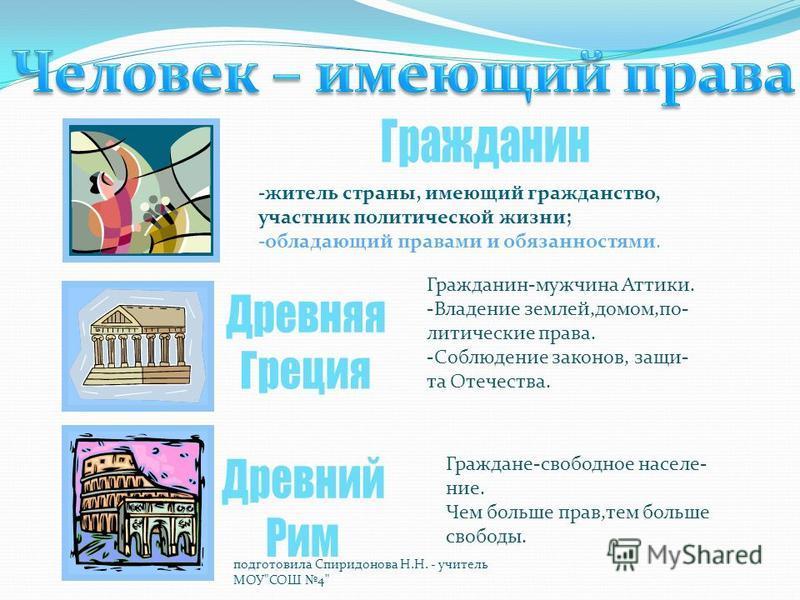 подготовила Спиридонова Н.Н. - учитель МОУ