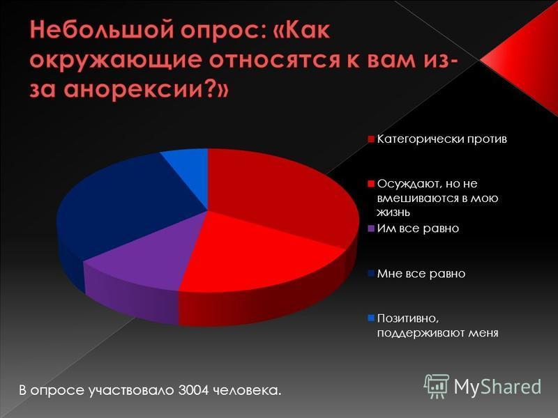 В опросе участвовало 3004 человека.