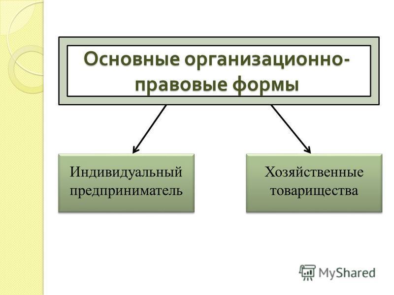 Основные организационно - правовые формы Индивидуальный предприниматель Хозяйственные товарищества