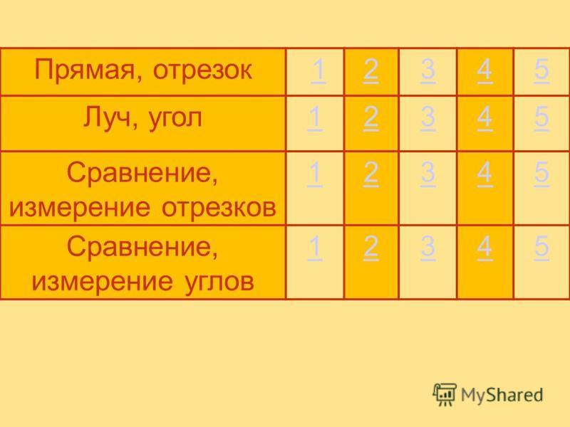 Прямая, отрезок 12345 Луч, угол 12345 Сравнение, измерение отрезков 12345 Сравнение, измерение углов 12345