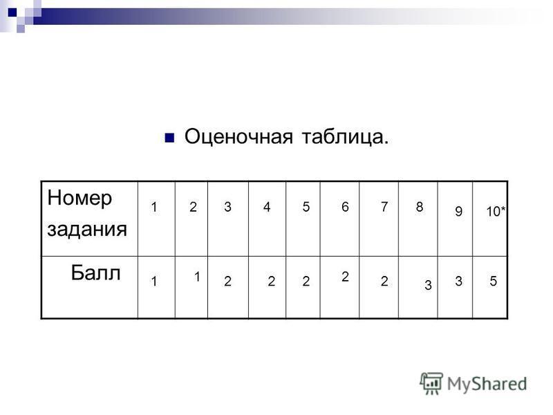 Оценочная таблица. Номер задания Балл 12345678 910* 1 1 222 2 2 3 35