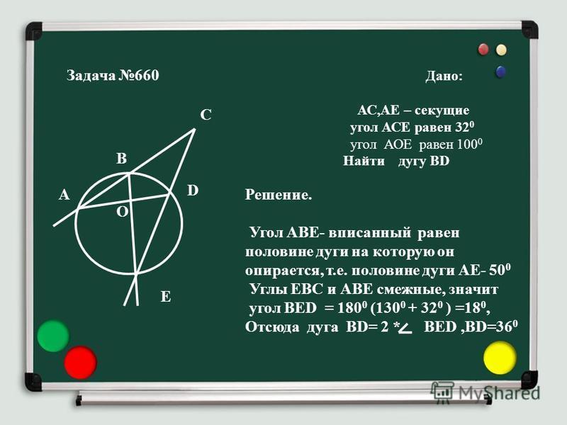 Задача 660 Дано: АС,АЕ – секущие угол АСЕ равен 32 0 угол АОЕ равен 100 0 Найти дугу ВD С В А D Е О Решение. Угол АВЕ- вписанный равен половине дуги на которую он опирается, т.е. половине дуги АЕ- 50 0 Углы ЕВС и АВЕ смежные, значит угол ВЕD = 180 0