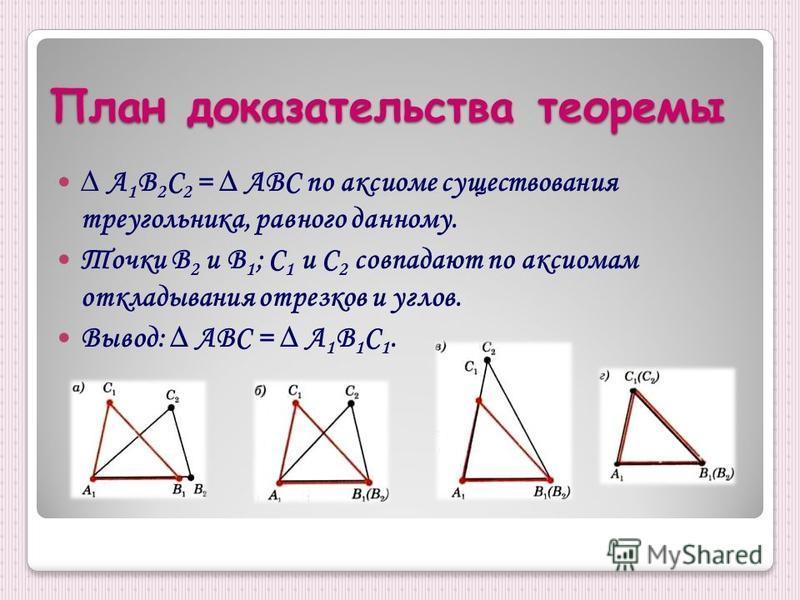 План доказательства теоремы А 1 В 2 С 2 = АВС по аксиоме существования треугольника, равного данному. Точки В 2 и В 1 ; С 1 и С 2 совпадают по аксиомам откладывания отрезков и углов. Вывод: АВС = А 1 В 1 С 1.