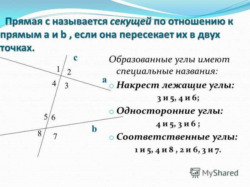 Прямая с называется секущей по отношению к прямым а и b, если она пересекает их в двух точках. Прямая с называется секущей по отношению к прямым а и b, если она пересекает их в двух точках. Образованные углы имеют специальные названия: o Накрест лежа
