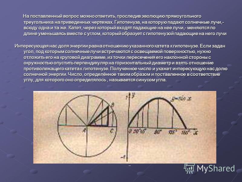 На поставленный вопрос можно ответить, проследив эволюцию прямоугольного треугольника на приведенных чертежах. Гипотенуза, на которую падают солнечные лучи,- всюду одна и та же. Катет, через который входят падающие на нее лучи,- меняются по длине уме