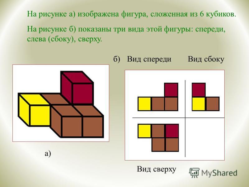 Вид спереди Вид сбоку Вид сверху На рисунке а) изображена фигура, сложенная из 6 кубиков. На рисунке б) показаны три вида этой фигуры: спереди, слева (сбоку), сверху. а) б)