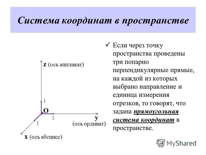 Система координат в пространстве Если через точку пространства проведены три попарно перпендикулярные прямые, на каждой из которых выбрано направление и единица измерения отрезков, то говорят, что задана прямоугольная система координат в пространстве