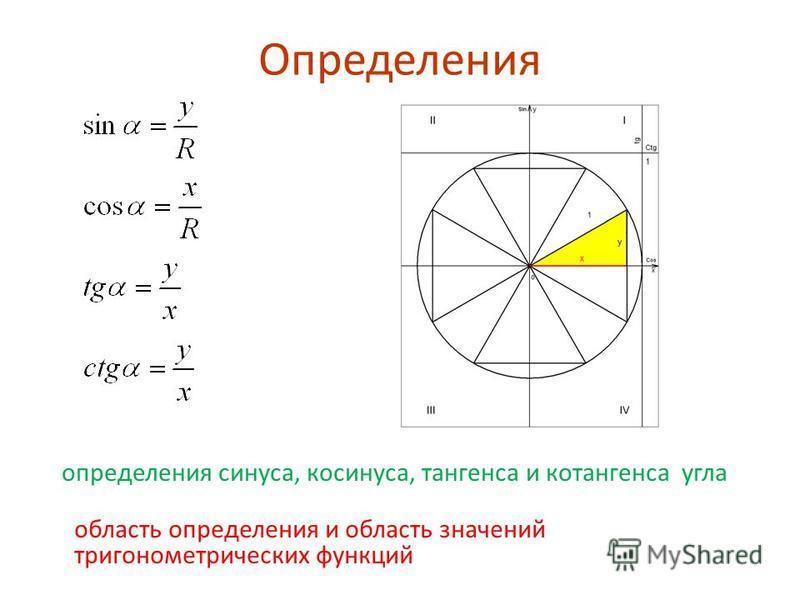 Определения определения синуса, косинуса, тангенса и котангенса угла область определения и область значений тригонометрических функций