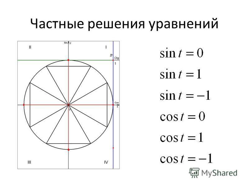 Частные решения уравнений