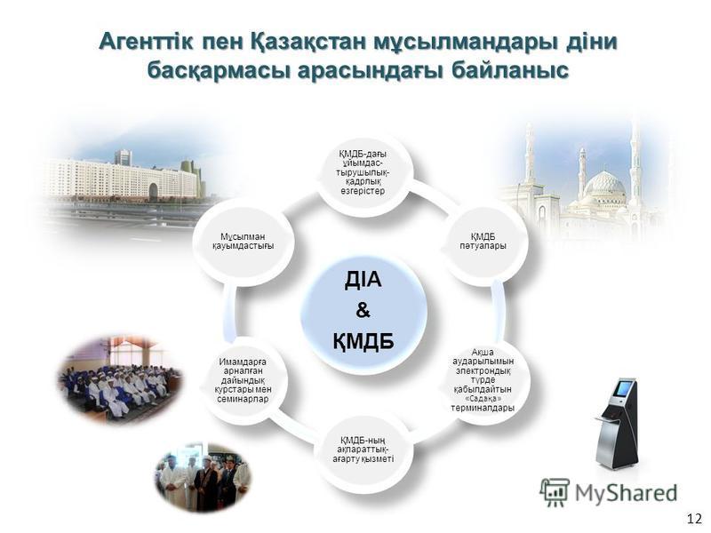 Агенттік пен Қазақстан мұсылмандары діни басқармасы арасындағы байланыс 12