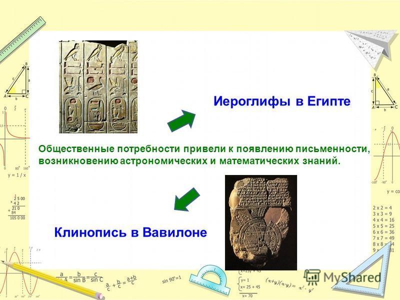 Общественные потребности привели к появлению письменности, возникновению астрономических и математических знаний. Иероглифы в Египте Клинопись в Вавилоне