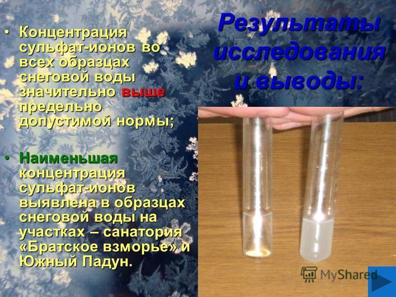 Концентрация сульфат-ионов во всех образцах снеговой воды значительно выше предельно допустимой нормы;Концентрация сульфат-ионов во всех образцах снеговой воды значительно выше предельно допустимой нормы; Наименьшая концентрация сульфат-ионов выявлен