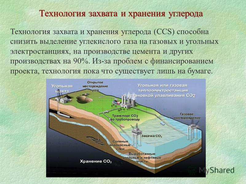 Технология захвата и хранения углерода Технология захвата и хранения углерода (CCS) способна снизить выделение углекислого газа на газовых и угольных электростанциях, на производстве цемента и других производствах на 90%. Из-за проблем с финансирован