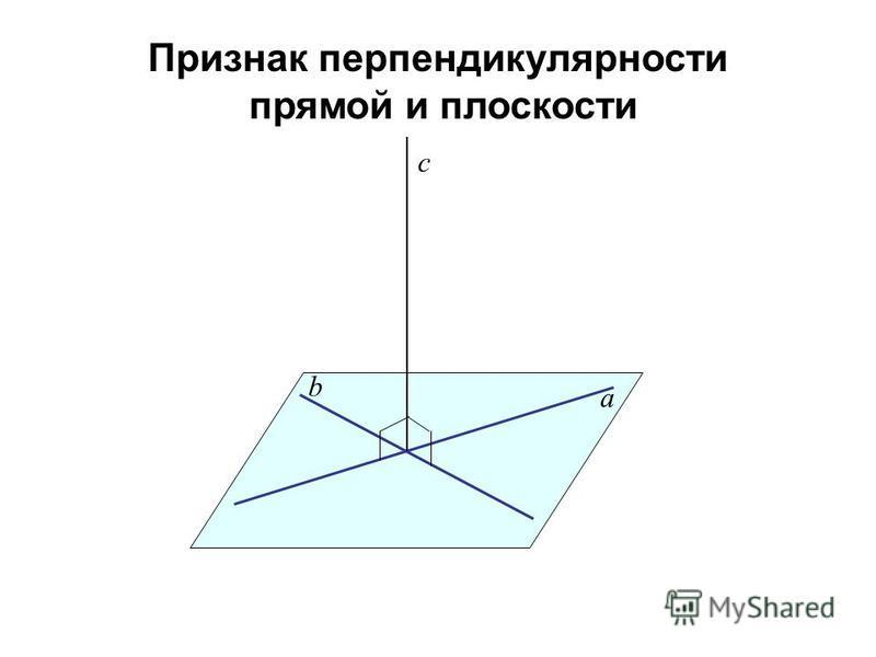 Признак перпендикулярности прямой и плоскости a b c