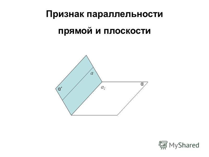 Признак параллельности прямой и плоскости α α a a1a1