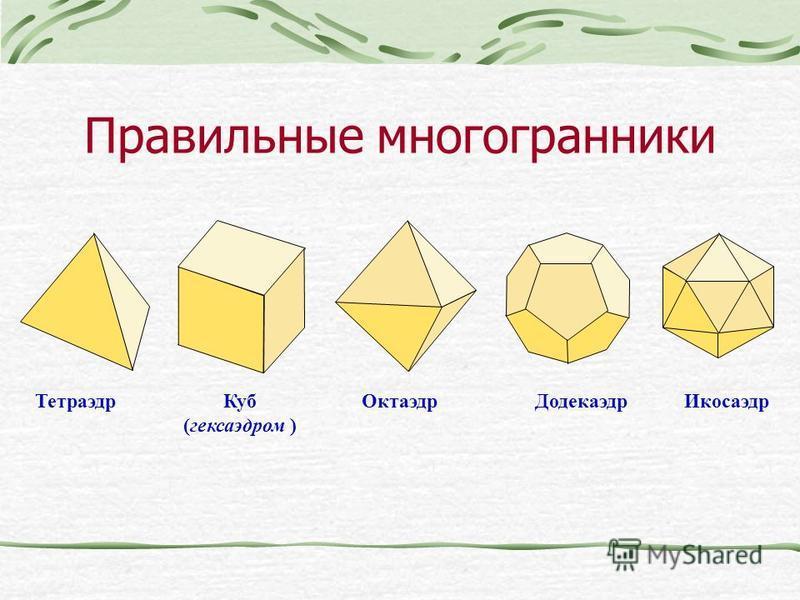 Правильные многогранники Тетраэдр Куб (гексаэдром ) Октаэдр ДодекаэдрИкосаэдр