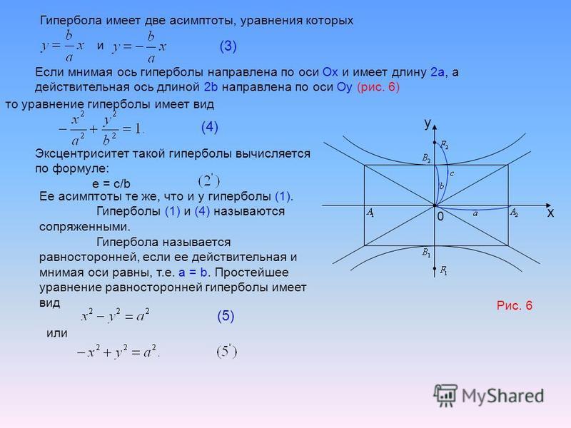 Гипербола имеет две асимптоты, уравнения которых и Если мнимая ось гиперболы направлена по оси Ох и имеет длину 2 а, а действительная ось длиной 2b направлена по оси Оу (рис. 6) Рис. 6 x y 0 (3) то уравнение гиперболы имеет вид (4)(4) Эксцентриситет