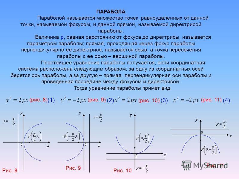 ПАРАБОЛА Параболой называется множество точек, равноудаленных от данной точки, называемой фокусом, и данной прямой, называемой директрисой параболы. Величина р, равная расстоянию от фокуса до директрисы, называется параметром параболы; прямая, проход