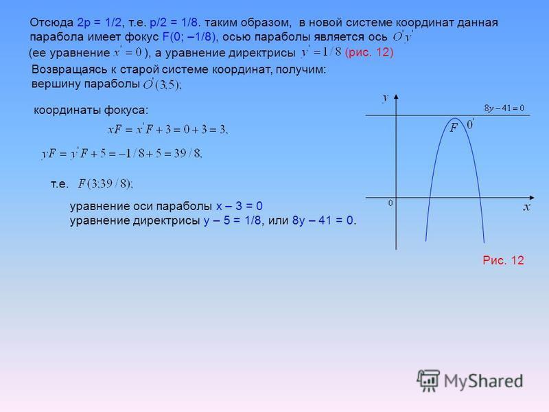 Отсюда 2 р = 1/2, т.е. p/2 = 1/8. таким образом, в новой системе координат данная парабола имеет фокус F(0; –1/8), осью параболы является ось (ее уравнение), а уравнение директрисы (рис. 12) Рис. 12 Возвращаясь к старой системе координат, получим: ве