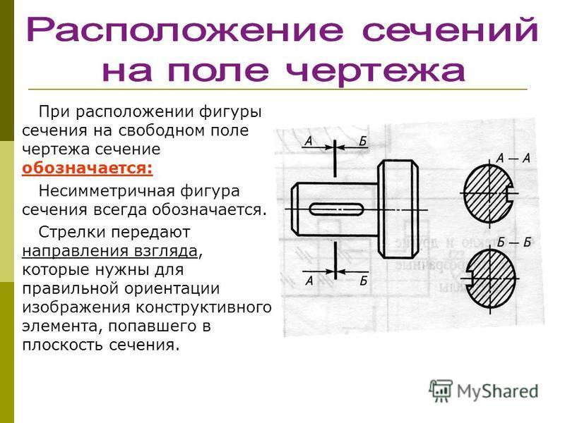 При расположении фигуры сечения на свободном поле чертежа сечение обозначается: Несимметричная фигура сечения всегда обозначается. Стрелки передают направления взгляда, которые нужны для правильной ориентации изображения конструктивного элемента, поп