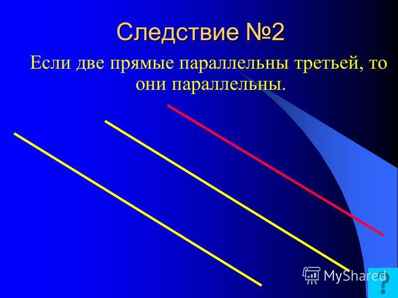 Следствие 1 Если прямая пересекает одну из двух параллельных прямых, то она пересекает и другую. a b