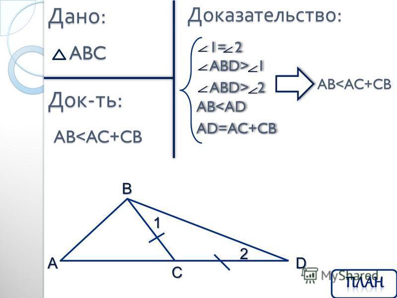 Дано : ABC Док - ть : Доказательство : ABC 1 2 D 1= 2 1= 2 ABD> 1 ABD> 1 ABD> 2 ABD> 2 AB<AC+CBAD=AC+CBAD=AC+CB AB<AC+CB AB<ADAB<AD