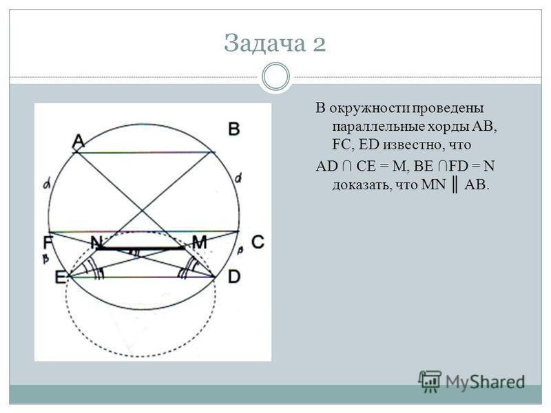 Задача 2 В окружности проведены параллельные хорды АВ, FC, ED известно, что AD CE = M, BE FD = N доказать, что МN АВ.