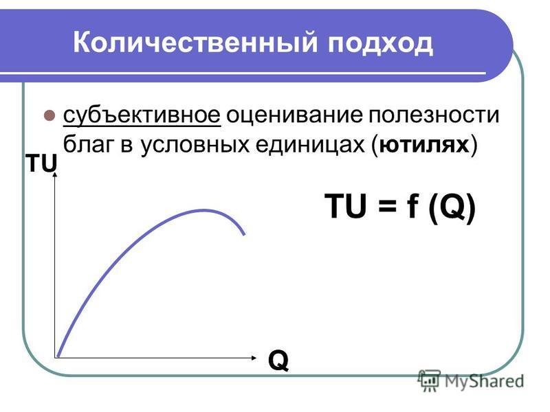 Количественный подход субъективное оценивание полезности благ в условных единицах (ютилях) Q TU TU = f (Q) Q TU
