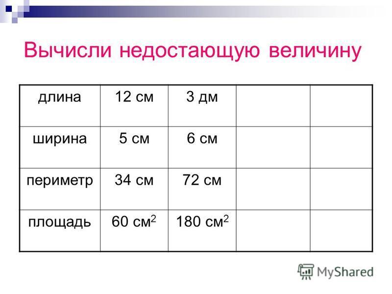 Вычисли недостающую величину длина 12 см 3 дм ширина 5 см 6 см периметр 34 см 72 см площадь 60 см 2 180 см 2