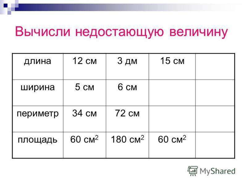 Вычисли недостающую величину длина 12 см 3 дм 15 см ширина 5 см 6 см периметр 34 см 72 см площадь 60 см 2 180 см 2 60 см 2
