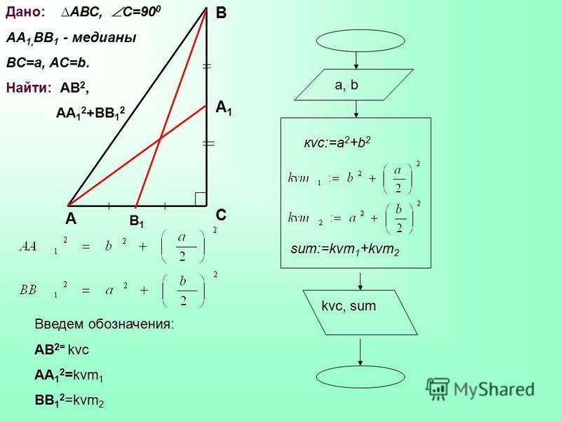 Дано: АВС, С=90 0 АА 1, ВВ 1 - медианы BC=a, AC=b. Найти: AB 2, AA 1 2 +BB 1 2 a, b sum:=kvm 1 +kvm 2 kvc, sum В А С В1В1 А1А1 jvc:=а 2 +b 2 Введем обозначения: AB 2= kvc AA 1 2 =kvm 1 ВВ 1 2 =kvm 2