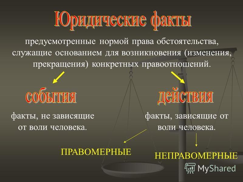предусмотренные нормой права обстоятельства, служащие основанием для возникновения (изменения, прекращения) конкретных правоотношений. факты, не зависящие от воли человека. факты, зависящие от воли человека. ПРАВОМЕРНЫЕНЕПРАВОМЕРНЫЕ
