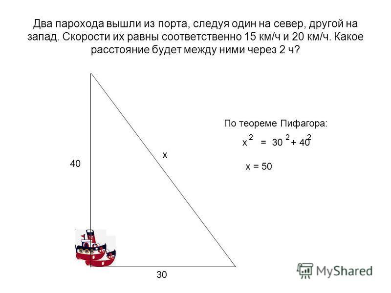 Два парохода вышли из порта, следуя один на север, другой на запад. Скорости их равны соответственно 15 км/ч и 20 км/ч. Какое расстояние будет между ними через 2 ч? 30 40 х По теореме Пифагора: х = 30 + 40 222 х = 50