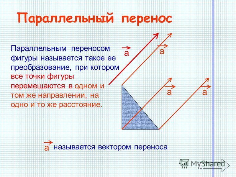 Параллельный перенос Параллельным переносом фигуры называется такое ее преобразование, при котором а а называется вектором переноса все точки фигуры перемещаются в одном и том же направлении, на одно и то же расстояние. а а а