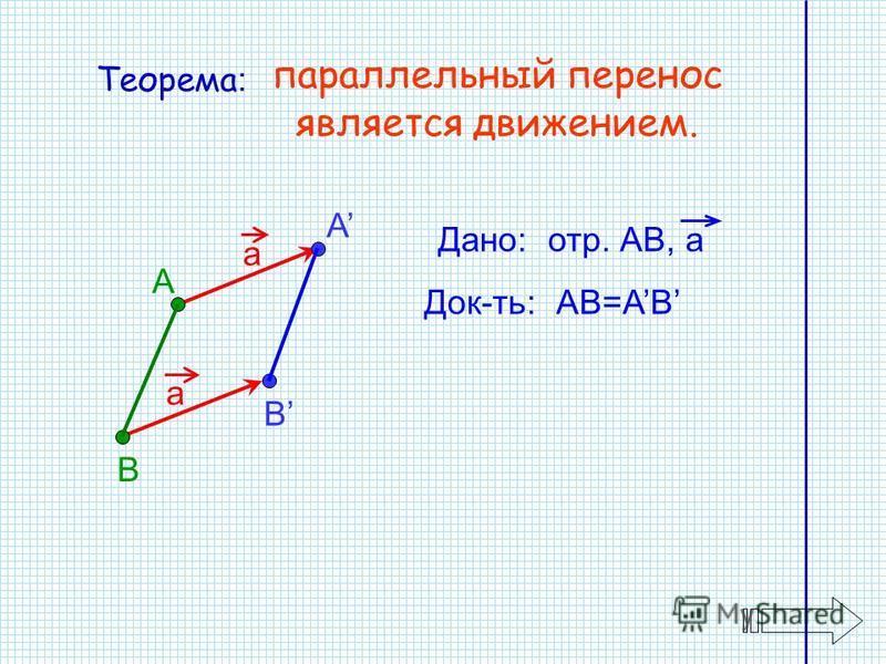 Теорема : параллельный перенос является движением. А В A B а а Дано: отр. АВ, а Док-ть: АВ=AB
