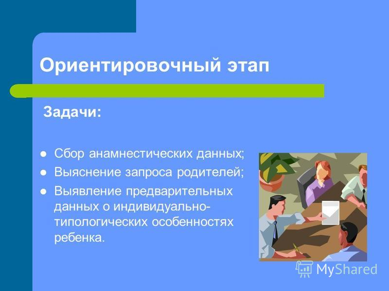 Ориентировочный этап Задачи: Сбор анамнестических данных; Выяснение запроса родителей; Выявление предварительных данных о индивидуально- типологических особенностях ребенка.