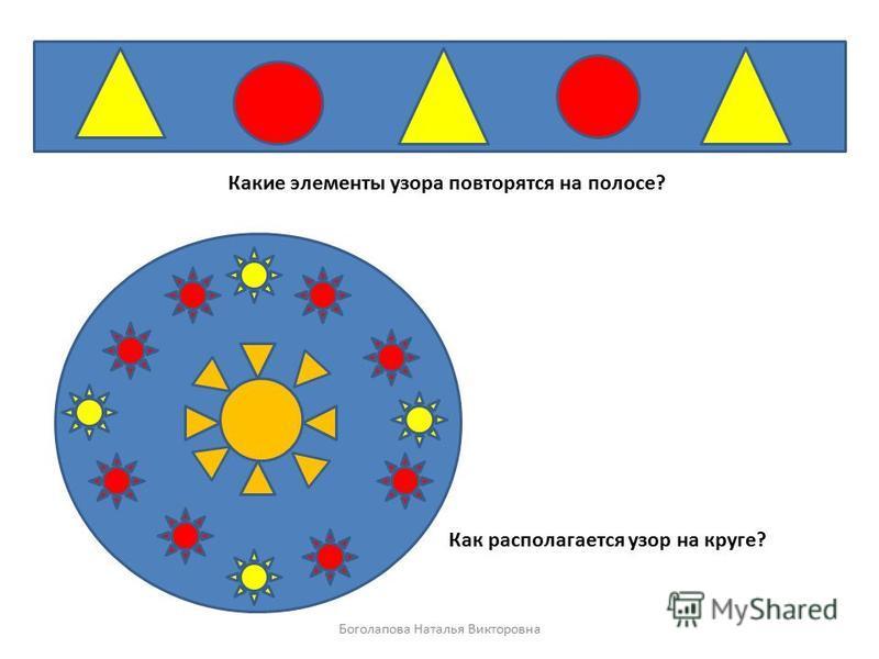 Какие элементы узора повторятся на полосе? Боголапова Наталья Викторовна Как располагается узор на круге?