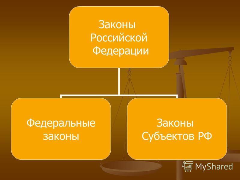 Законы Российской Федерации Федеральные законы Законы Субъектов РФ