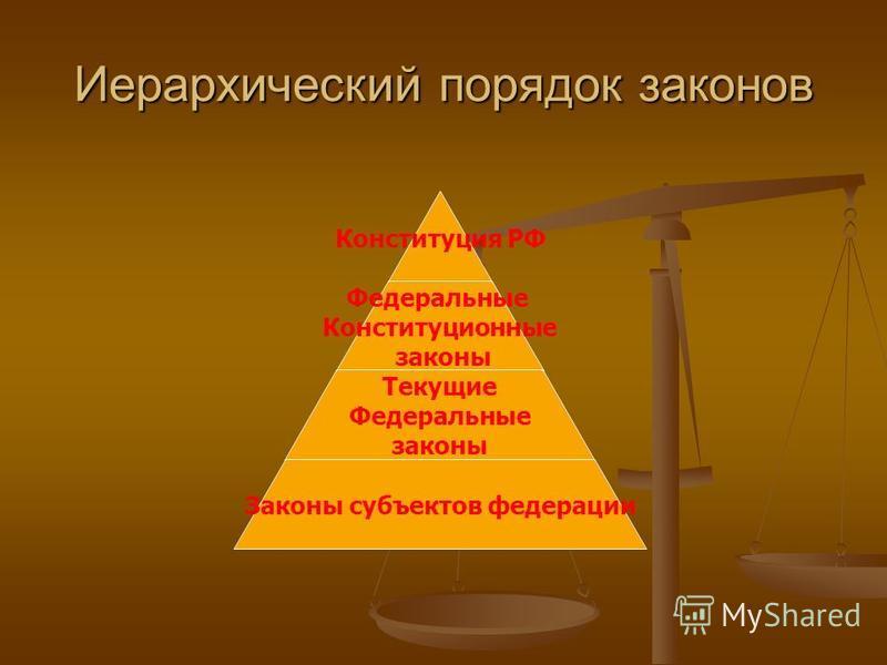 Иерархический порядок законов Конституция РФ Федеральные Конституционные законы Текущие Федеральные законы Законы субъектов федерации