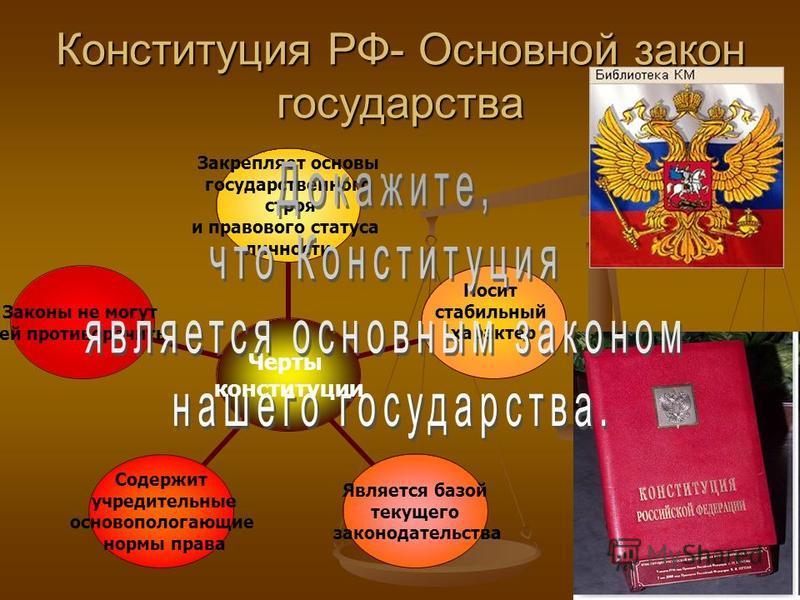 Конституция РФ- Основной закон государства Черты конституции Закрепляет основы государственного строя и правового статуса личности Носит стабильный характер Является базой текущего законодательства Содержит учредительные основополагающие нормы права