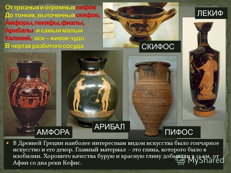 ЛЕКИФ В Древней Греции наиболее интересным видом искусства было гончарное искусство и его декор. Главный материал – это глина, которого было в изобилии. Хорошего качества бурую и красную глину добывали в 12 км. от Афин со дна реки Кефис. СКИФОС ПИФОС