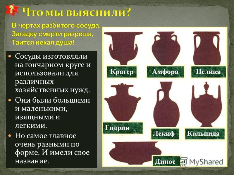 Сосуды изготовляли на гончарном круге и использовали для различных хозяйственных нужд. Они были большими и маленькими, изящными и легкими. Но самое главное очень разными по форме. И имели свое название.