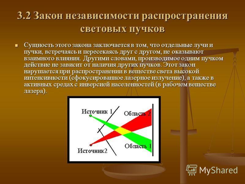 3.2 Закон независимости распространения световых пучков Сущность этого закона заключается в том, что отдельные лучи и пучки, встречаясь и пересекаясь друг с другом, не оказывают взаимного влияния. Другими словами, производимое одним пучком действие н