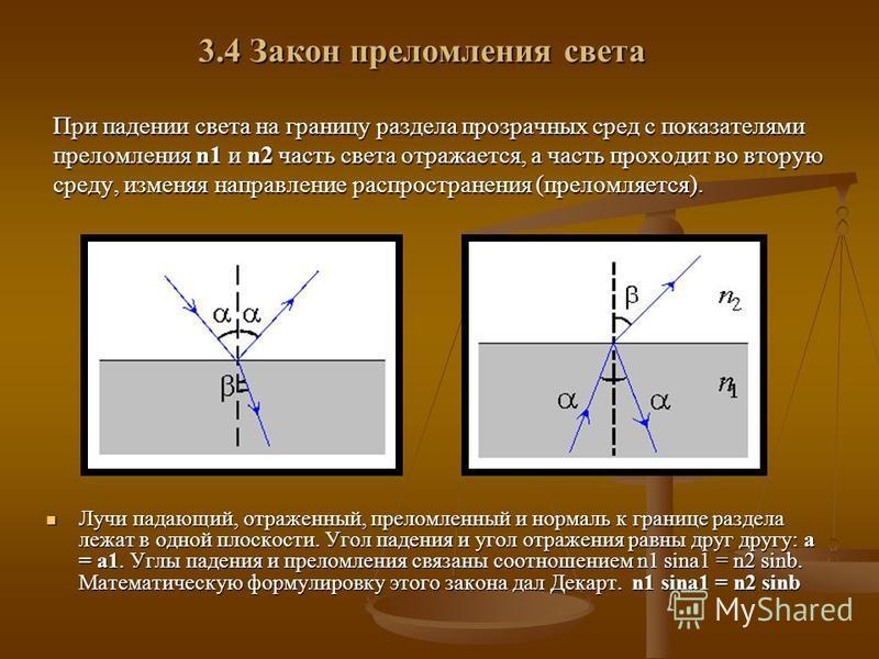 3.4 Закон преломления света При падении света на границу раздела прозрачных сред с показателями преломления n1 и n2 часть света отражается, а часть проходит во вторую среду, изменяя направление распространения (преломляется). 3.4 Закон преломления св