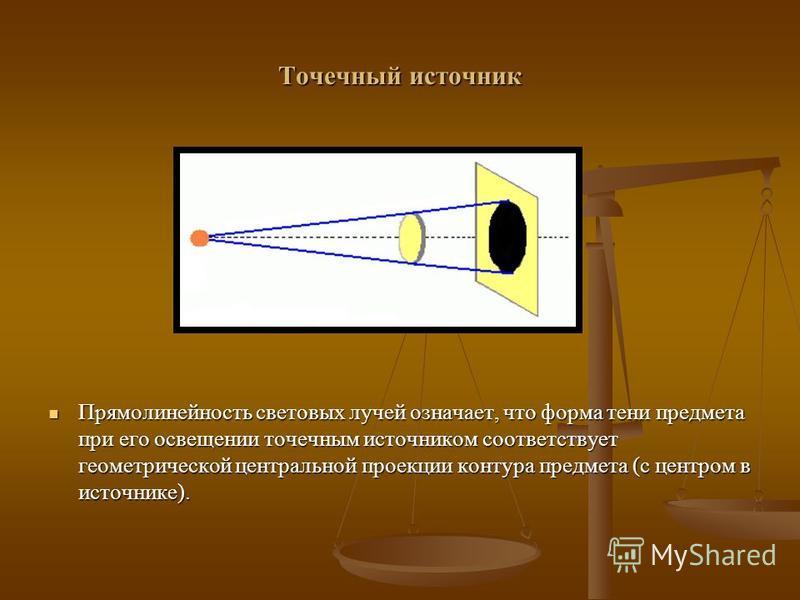 Точечный источник Прямолинейность световых лучей означает, что форма тени предмета при его освещении точечным источником соответствует геометрической центральной проекции контура предмета (с центром в источнике).