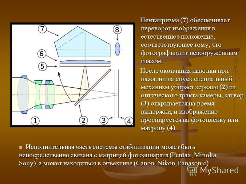 Пентапризма (7) обеспечивает переворот изображения в естественное положение, соответствующее тому, что фотограф видит невооружённым глазом. Пентапризма (7) обеспечивает переворот изображения в естественное положение, соответствующее тому, что фотогра