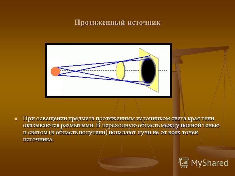 Протяженный источник При освещении предмета протяженным источником света края тени оказываются размытыми. В переходную область между полной тенью и светом (в область полутени) попадают лучи не от всех точек источника.