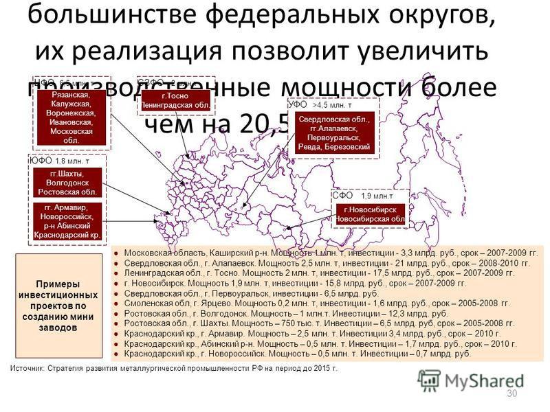Планы по строительству минизаводов существуют в большинстве федеральных округов, их реализация позволит увеличить производственные мощности более чем на 20,5 млн. т 30 Московская область, Каширский р-н. Мощность 1 млн. т, инвестиции - 3,3 млрд. руб.,