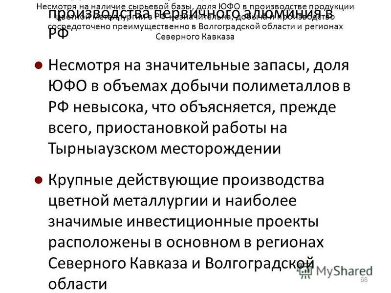Несмотря на наличие сырьевой базы, доля ЮФО в производстве продукции цветной металлургии в РФ незначительна, добыча и производство сосредоточено преимущественно в Волгоградской области и регионах Северного Кавказа На долю ЮФО приходится 4% объемов пр