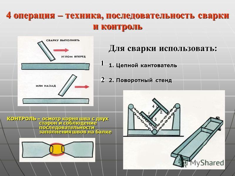 4 операция – техника, последовательность сварки и контроль КОНТРОЛЬ – осмотр корня шва с двух сторон и соблюдение последовательности заполнения швов на балке Для сварки использовать: 1. Цепной кантователь 2. Поворотный стенд